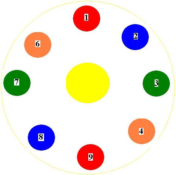 Cirkel spel-845